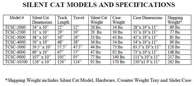 All Specifications for our models of camera sliders